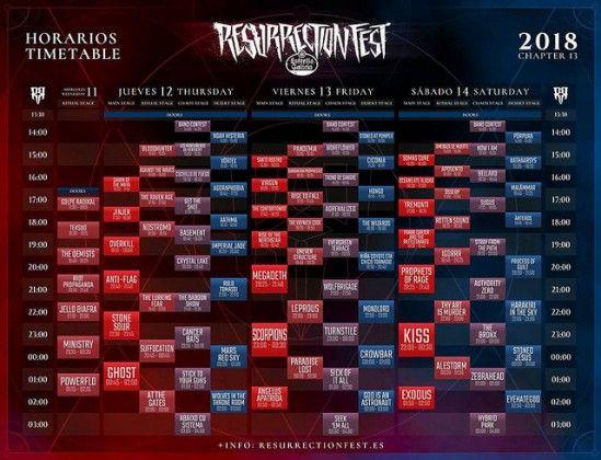 horariosresurrectionfest