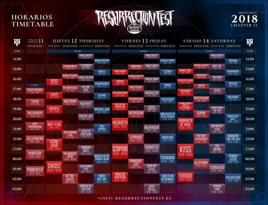 Resurrection 2018 - Cambio horarios